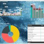 KPI Marża i Ranking2